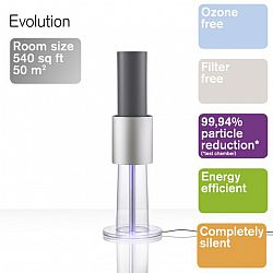 Purificator de aer Lightair IonFlow 50 Evolution